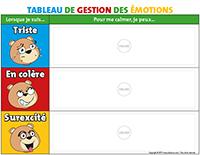 Tableau de la gestion des emotions-image