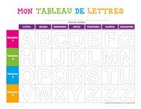 Tableau de lettres à colorier