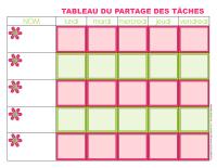 Tableau des tâches-Le printemps-1