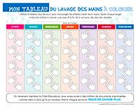 Tableau du lavage des mains à colorier