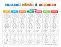 Tableau météo à colorier
