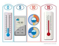 Thermomètres à classer