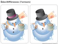 éduc-différence - Chocolat