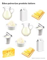 éduc-paires-Les produits laitiers